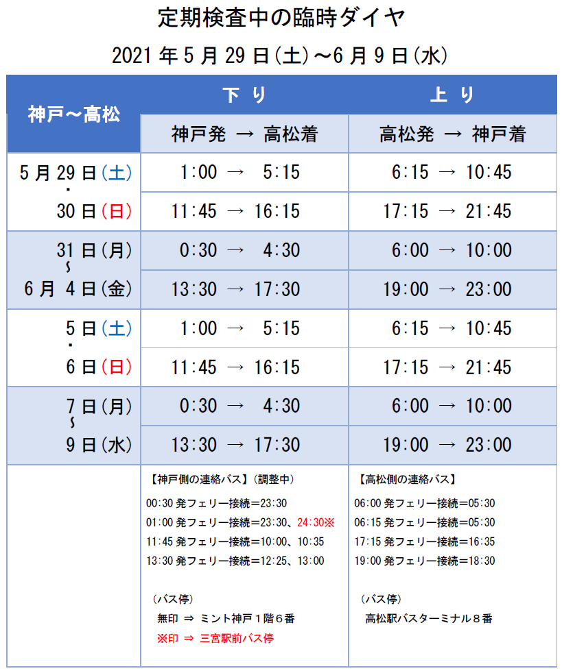 時刻表(神戸-高松)|神戸-うどん県ジャンボフェリー